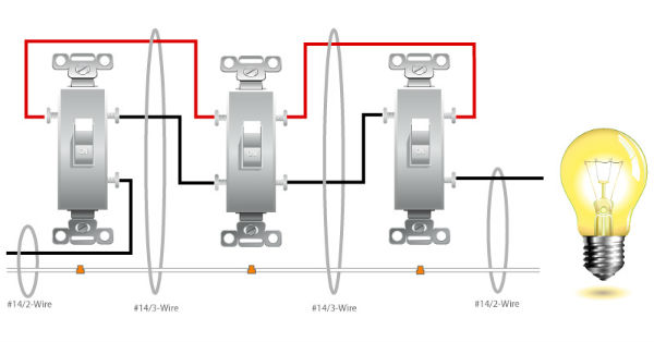 GE 12728 and 12723 Z-Wave Add On Switches - Page 1 of 2